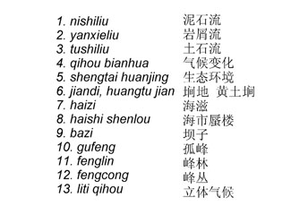 how to translate chinse addres to english
