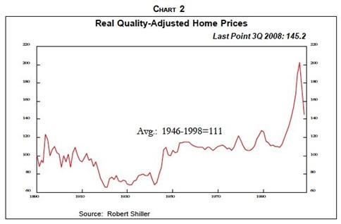 real home prices 08 Here's a scorching hot physical exam story from a new source I found on line ...