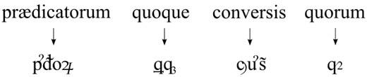 Latins abbreviations pp