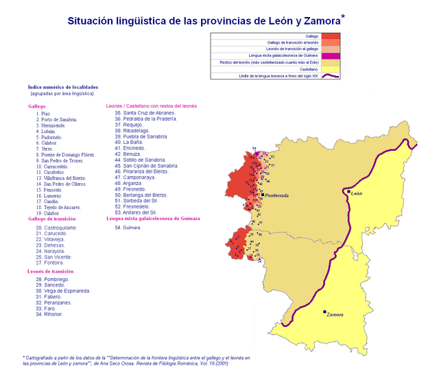 Current linguistic map of the provinces of Zamora and León