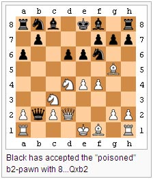 "Black has accepted the ""poisoned"" b2-pawn with 8...Qxb2"