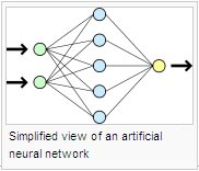 Simplified view of an artificial neural network