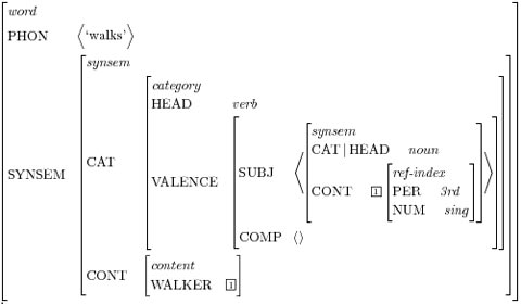 Head-driven phrase structure grammar