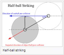 Half-ball striking
