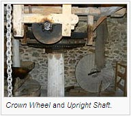 Crown Wheel and Upright Shaft