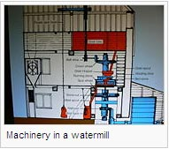 Machinery in a watermill