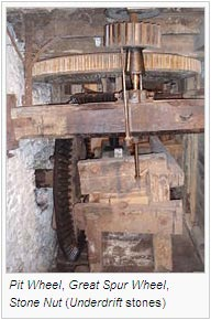 Pit Wheel, Great Spur Wheel, Stone Nut (Underdrift stones)